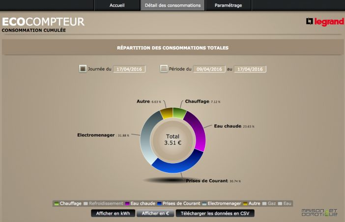 ecocompteur_interface_2