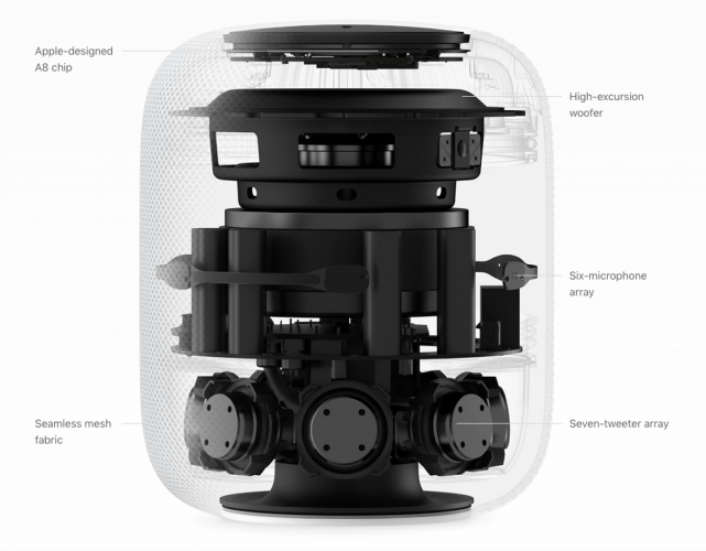 homepod interieur