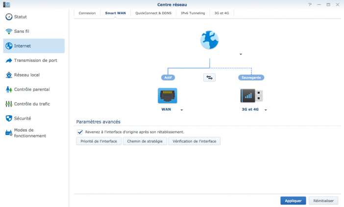 secours 3g synology 3