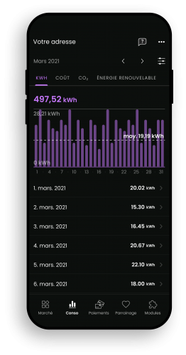 fr consumption kwh