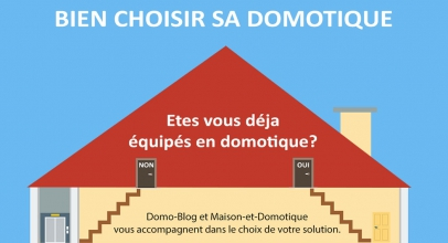 comparatif des solutions domotiques maison et domotique. Black Bedroom Furniture Sets. Home Design Ideas